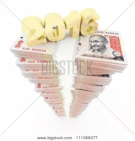 New year 2016 and Indian rupee
