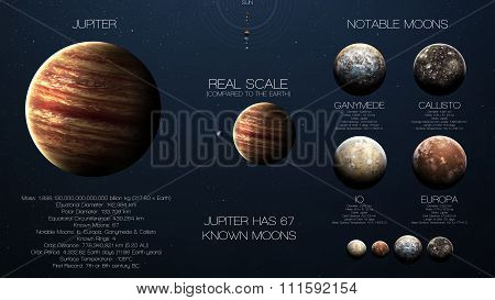 Jupiter - High resolution infographics about solar system planet and its moons. All the planets avai