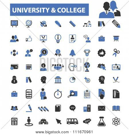 university, education, learning, study, science, research  icons, signs vector set for infographics, mobile, website, application
