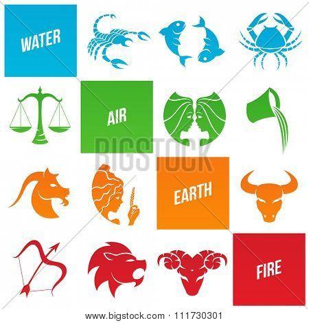 Vector Illustration of Zodiac Star Signs