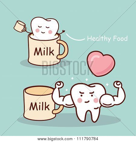 Milk Is Good For Tooth