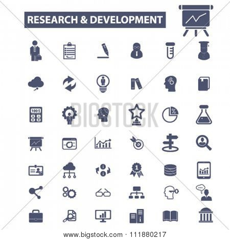 research, development, plan, brainstorm icons, signs vector concept set for infographics, mobile, website, application