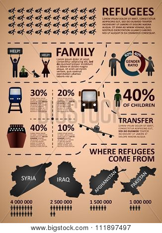 Refugee infographics.