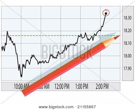 Analysis Of Stock Market Graph