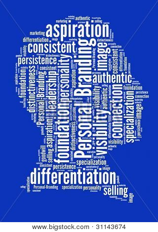 Personal Branding in word collage