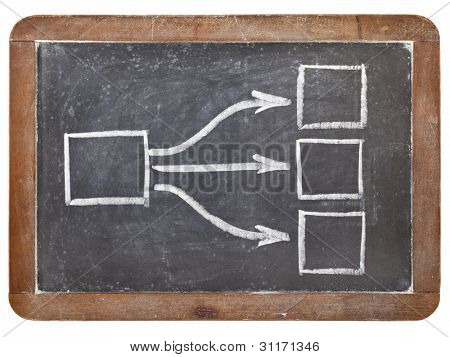 blank flowchart - white chalk drawing on retro slate blackboard, isolated on white