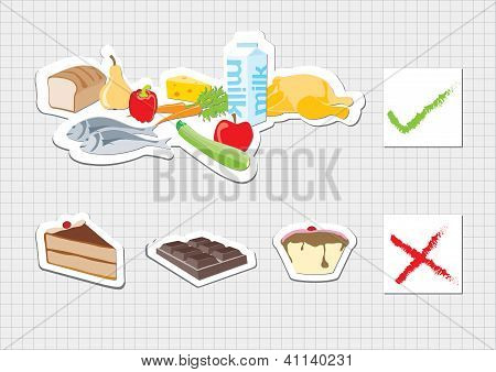 The Shape Friendly Group Of Food And The Shape Unfriendly Group Of Food