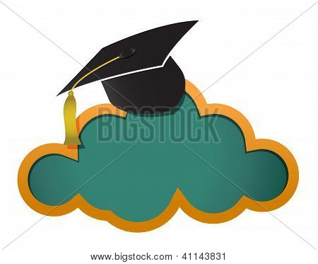 Education Online Cloud Board