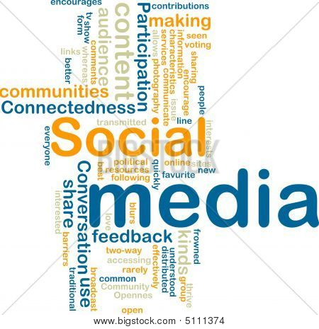 Sociale Media Wordcloud