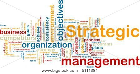 Gestión estratégica Wordcloud