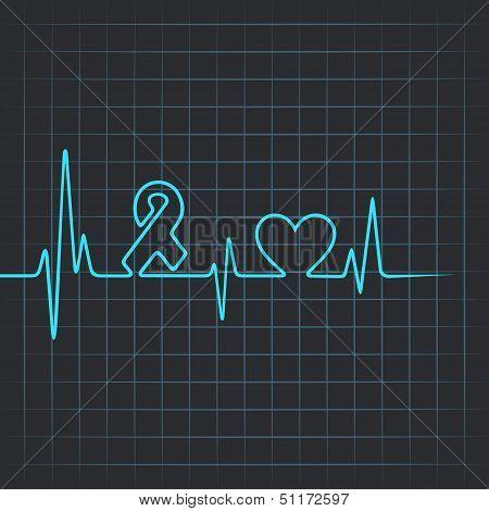 Heartbeat make aids and heart symbol