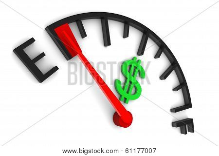 Money Gauge Empty