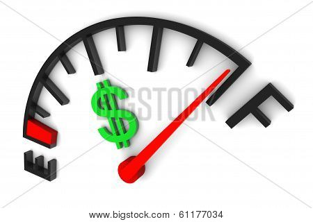 Money Gauge Full