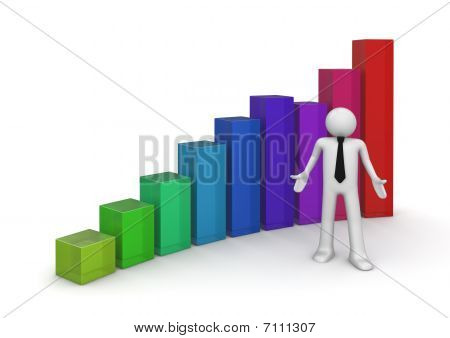 Businessman And Bar Graph