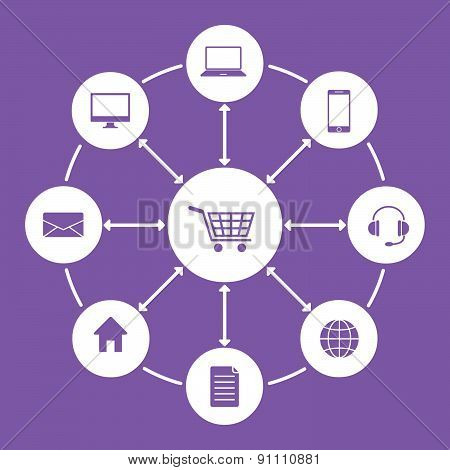 Computer, vibrant color, mcommerce, e-commerce