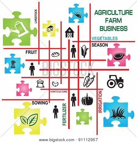 Agriculture Farm Business