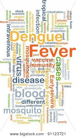Background concept wordcloud illustration of dengue fever
