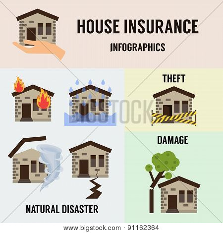 Home insurance vector illustration