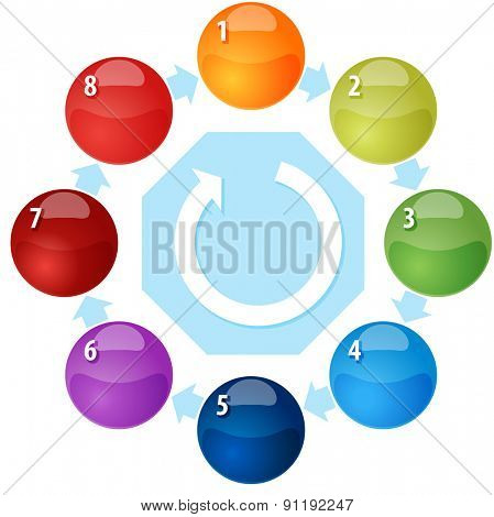 blank business strategy concept infographic diagram illustration of process cycle arrows eight