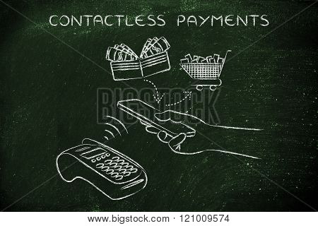 Customer Purchasing With His Smartphone, Contactless Payments