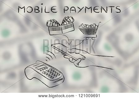 Customer Using Contactless Technology, Mobile Payments