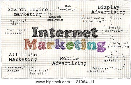Internet Marketing Sketch