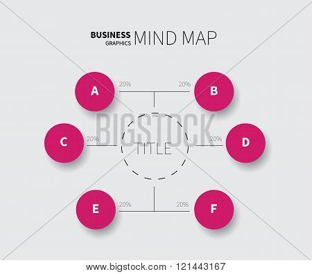 Modern Mind Map Circles