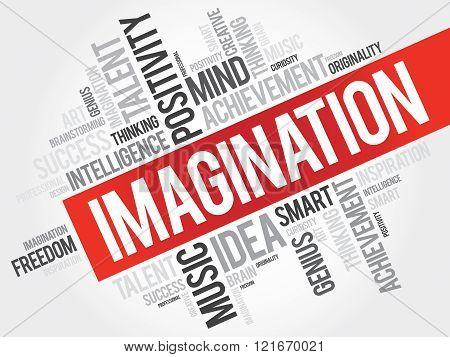 Imagination word cloud, business concept, presentation background