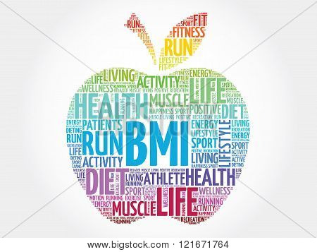 Colorful BMI - Body Mass Index apple word cloud concept