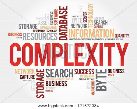 Complexity word cloud business concept, presentation background