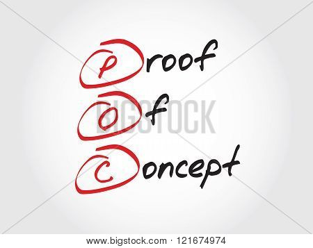 Poc - Proof Of Concept, Acronym