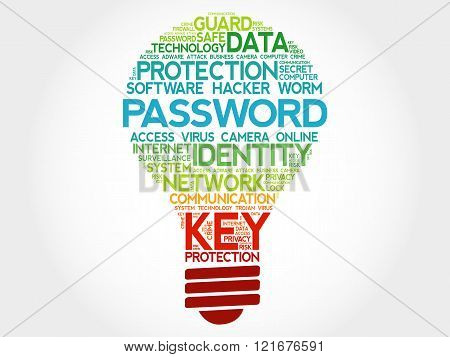 PASSWORD bulb word cloud business concept, presentation background