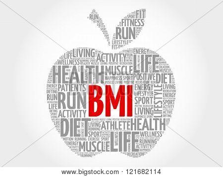 BMI - Body Mass Index apple word cloud concept, presentation background