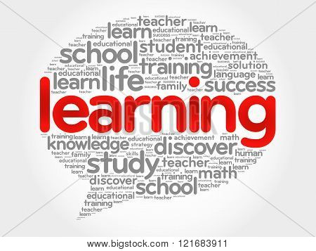Learning Think Bubble Word Cloud