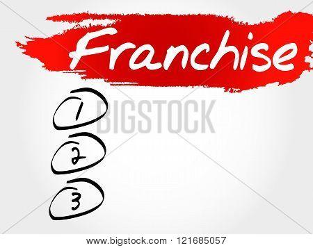 Franchise blank list business concept, presentation background