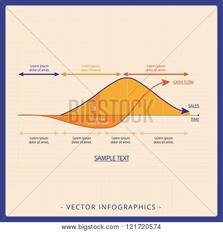 Business Line Chart Template