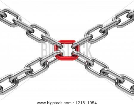 Chains With Red Link
