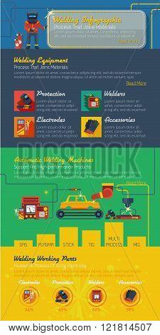 Welder Infographics Layout