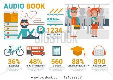 Audio Book Infographic