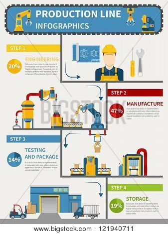 Production Line Infographics
