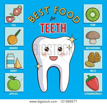 Infographic chart for dental and health care. It shows best food products for teeth, gums and enamel