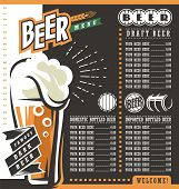 Beer menu retro design template poster