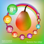 Pear Vitamine Infographic. Informative Vector Illustration With Useful Nutrition Facts In Bright Col poster