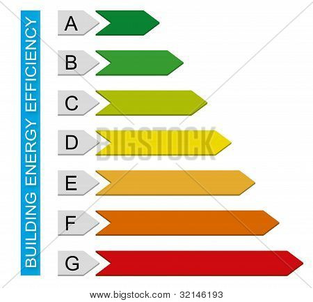 Building Energy Efficiency Chart