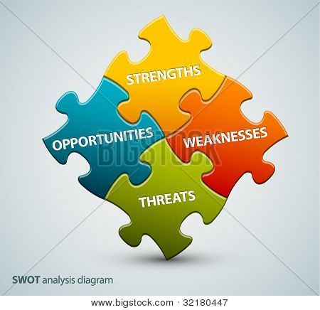 Vector SWOT illustration made from four colorful puzzle pieces