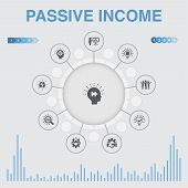Passive Income Infographic With Icons. Contains Such Icons As Affiliate Marketing, Dividend Income,  poster