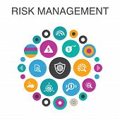 Risk Management Infographic Circle Concept. Smart Ui Elements Control, Identify, Level Of Risk poster