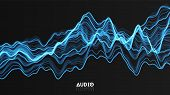 Vector 3d Echo Audio Wavefrom Spectrum. Abstract Music Waves Oscillation Graph. Futuristic Sound Wav poster