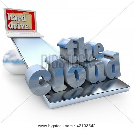 The concept of The Cloud is compared to the benefits of file storage on a computer hard drive, with a laptop on a scale and the words for cloud computing