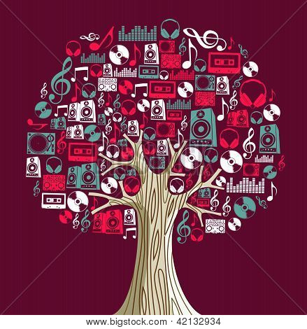 Árvore do conceito de música